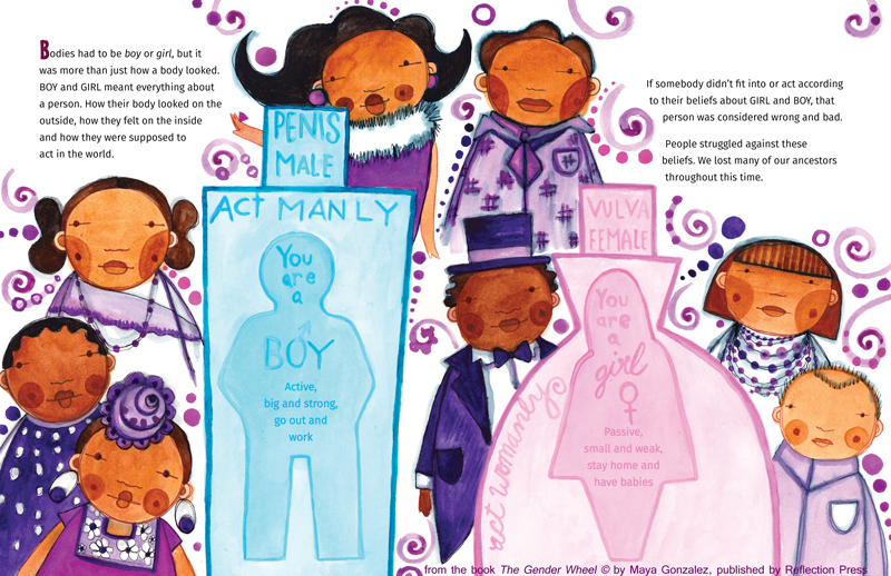 origins of the beliefs about boy and girl from the children's book, The Gender Wheel by Maya Gonzalez