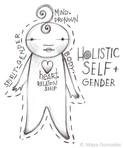 The Holistic Self and Gender by Maya Gonzalez