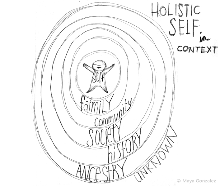 The Holistic Self in CONTEXT by Maya Gonzalez
